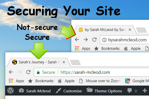 Securing Your Sites Is An Absolute Must